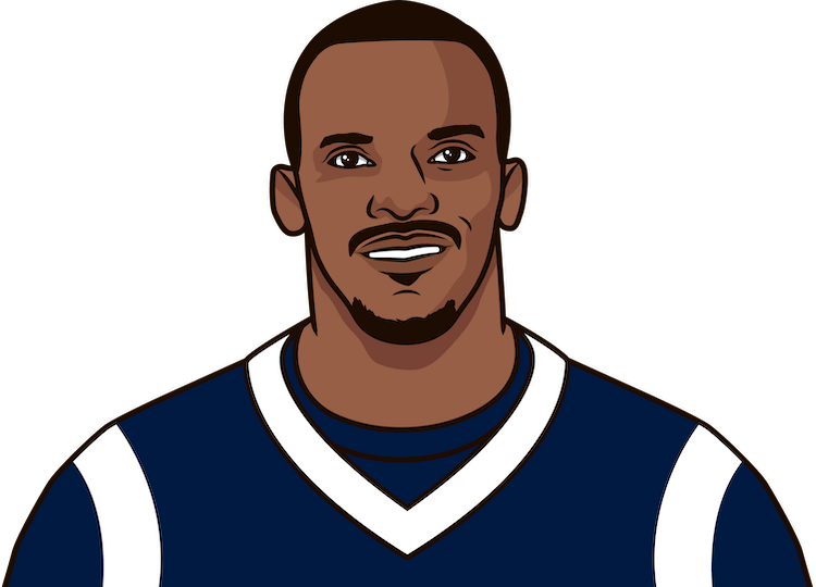 us isaac bruce's receiving yards statistics'