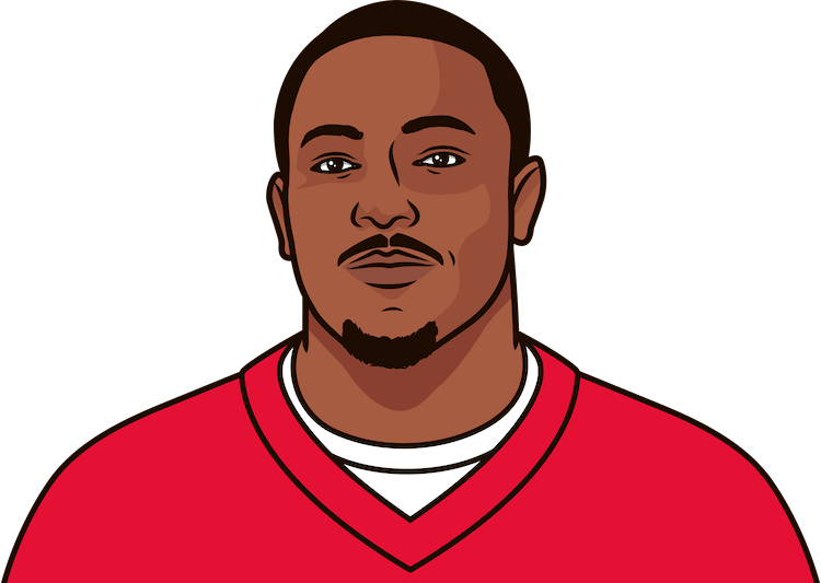 what is the chiefs' record in november 2019