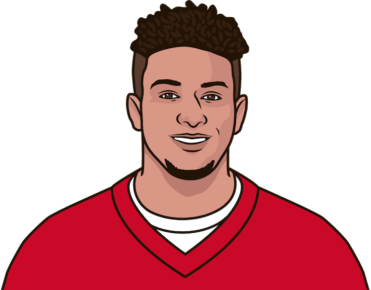 patrick mahomes passing career