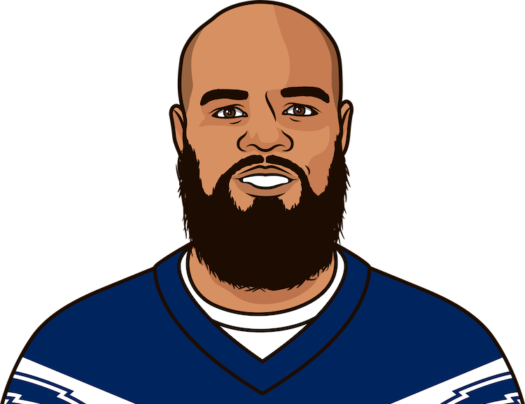 keenan allen against the chiefs by game