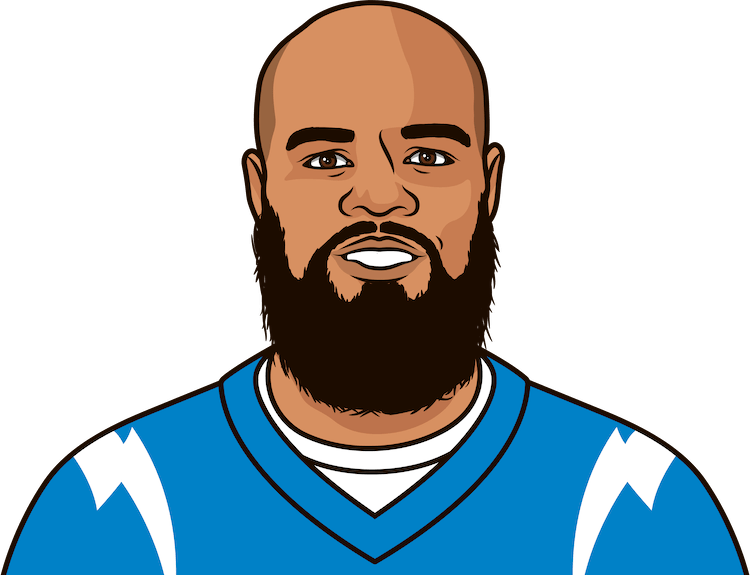 targets by keenan allen against chiefs