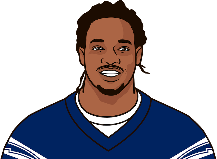 Melvin Gordon, Austin Ekeler PPR fantasy points by game in the last 3 games