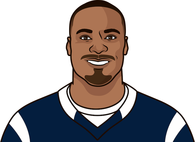 robert woods splits with and without cooper kupp 2018