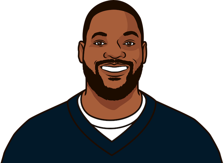 What are the most REC YDS in a game by Martellus Bennett?