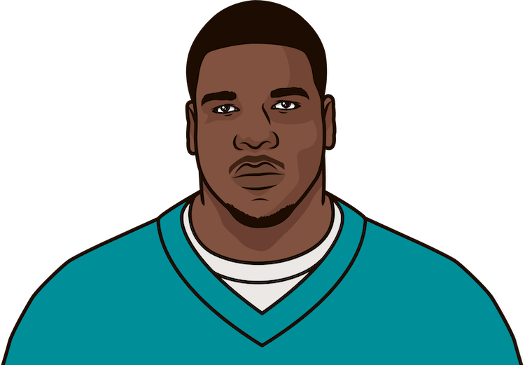 miami dolphins 2018 roster