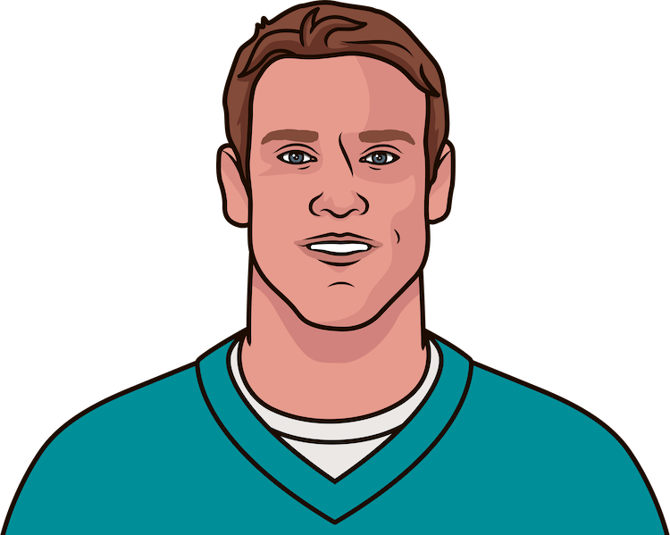 how many interceptions has ryan tannehill thrown that were returned for touchdowns on the road in 2015
