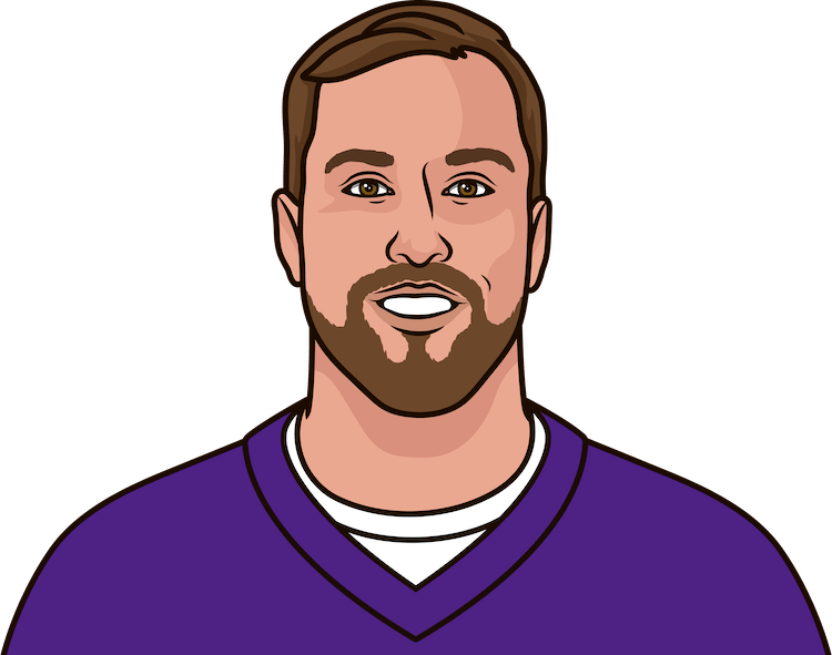 how many stars have chins does adam thielen have