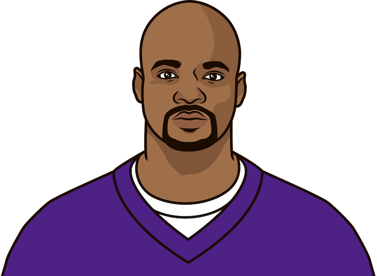 adrian peterson tds by season since 2010