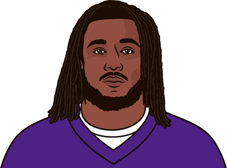 dalvin cook 2018 season total touchdowns