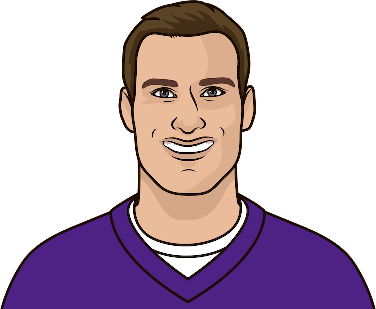 kirk cousins, adam theilen, stefon diggs game log
