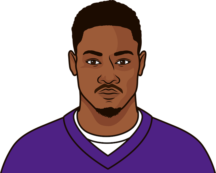 stefon diggs game log vs redskins