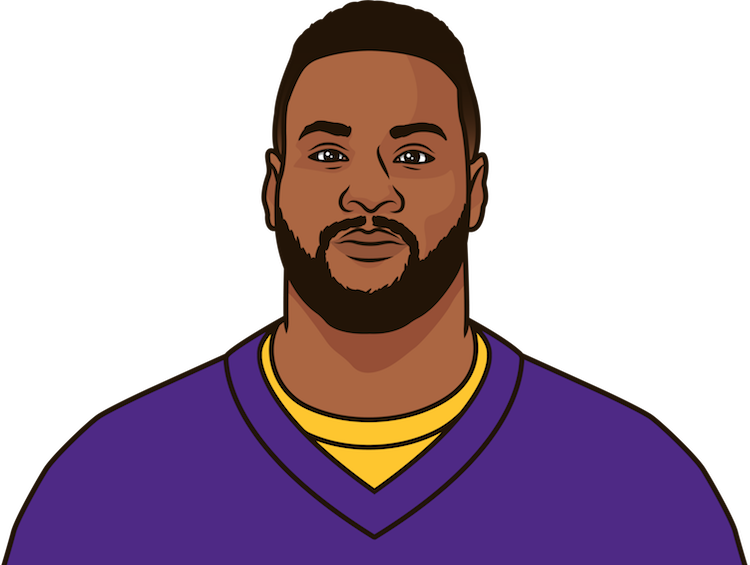 What are the most touchdowns in a game this season by Latavius Murray?