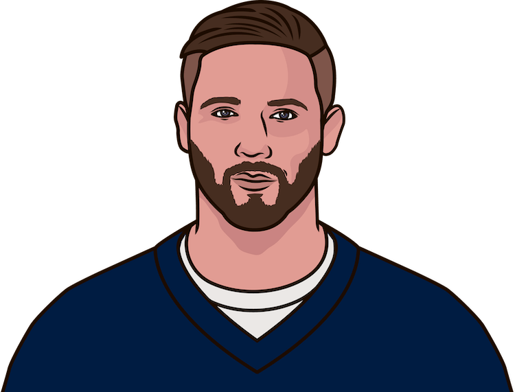 what are julian edelman's career football stats