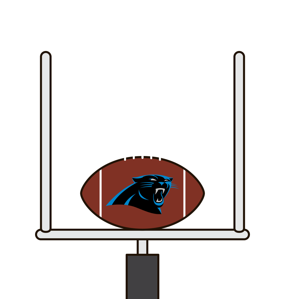 What are the most yards in a game by the Carolina Panthers?