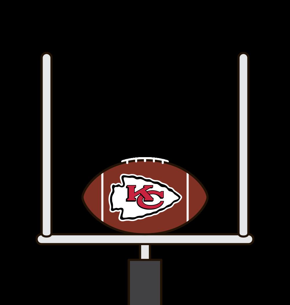 Chiefs total yards this season