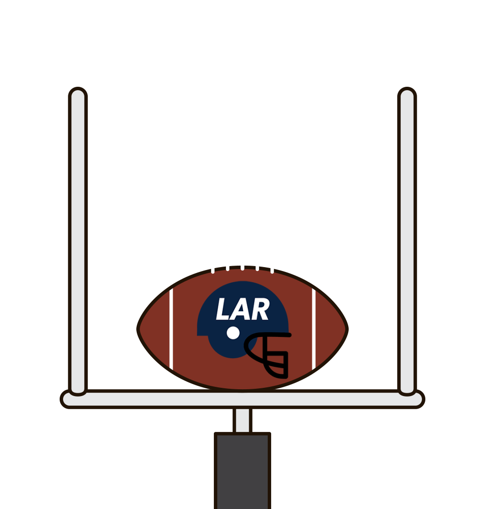 los angeles rams yards of offense 2018