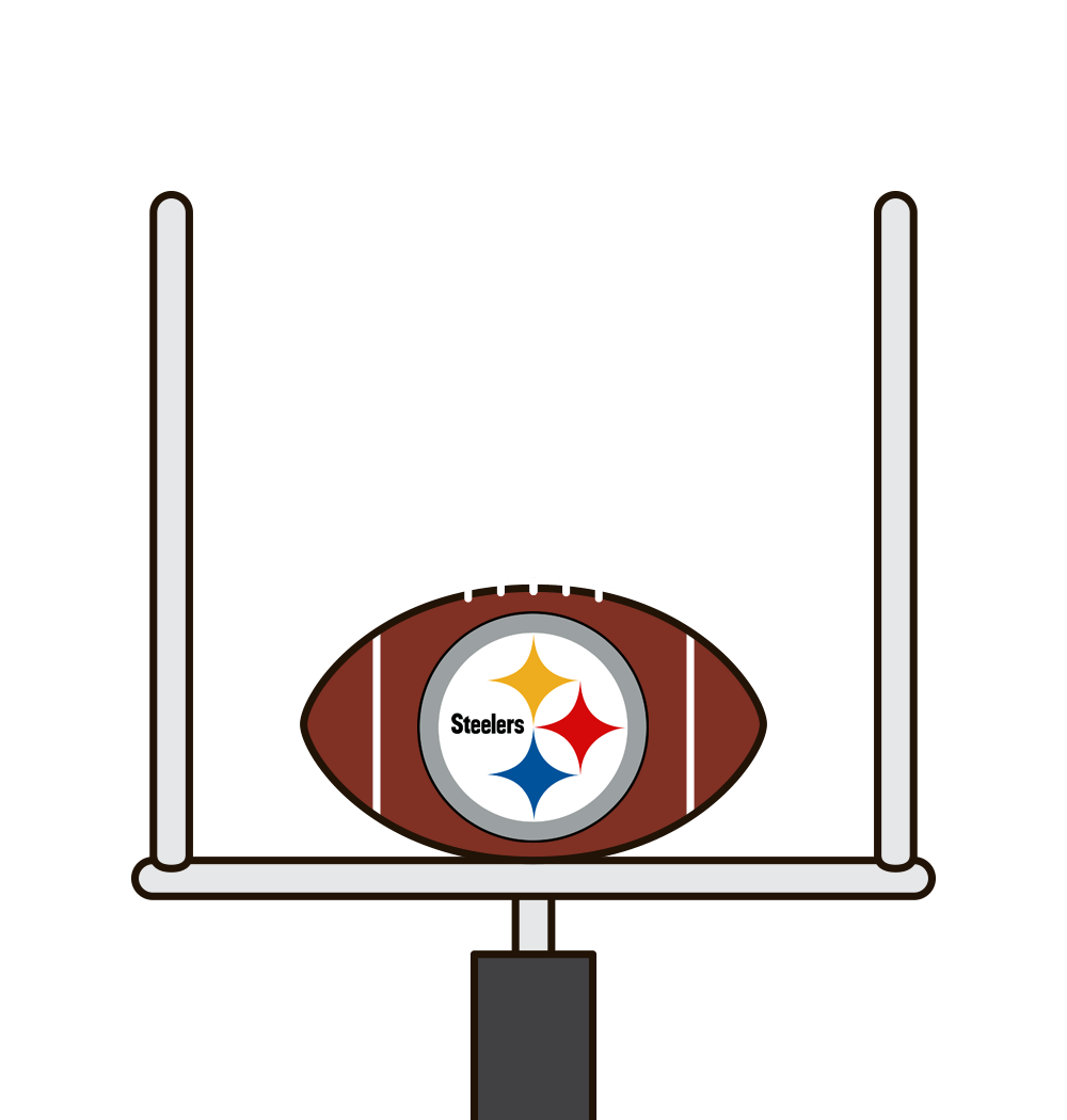 What are the most points in a game this season by the Steelers?