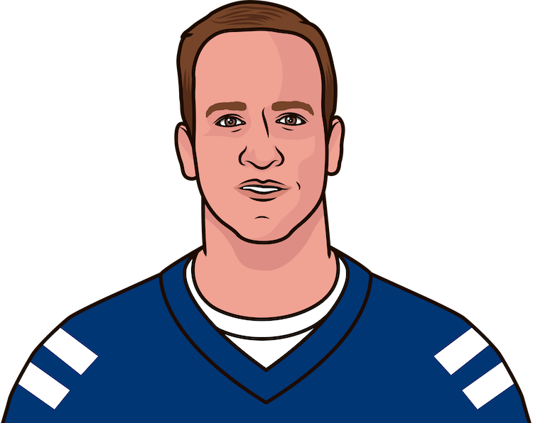 colts peyton manning+ touchdown in a 12 / 26 / 2004