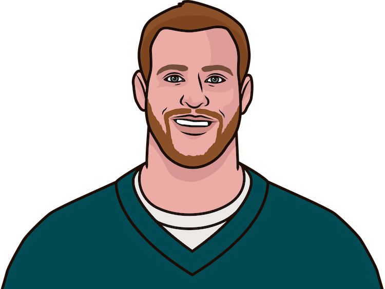 what were carson wentz's stats for the nfl season of 2017