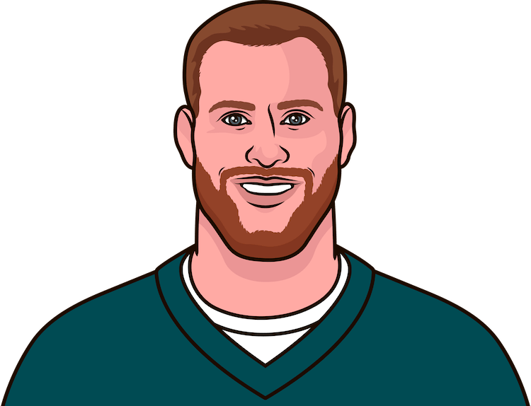 what are carson wentz's numbers in his last 4+ games