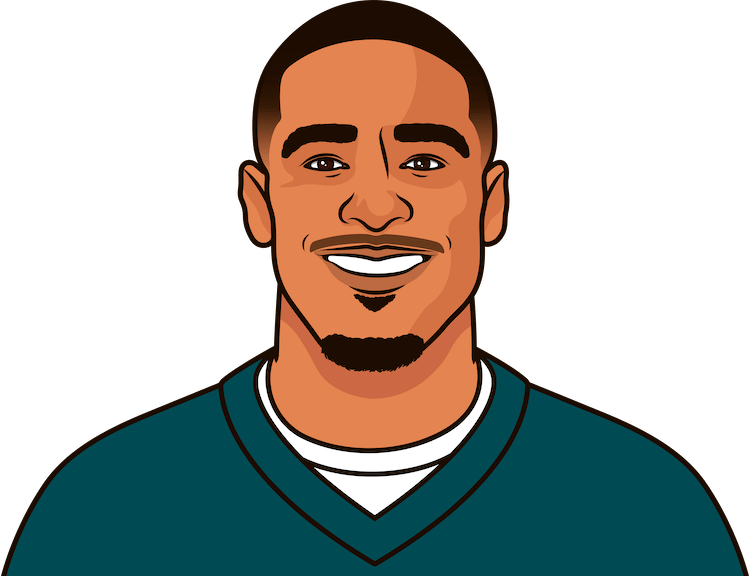 who had the highest passer rating for the philadelphia eagles this season, minimum of 100 passing + attempts