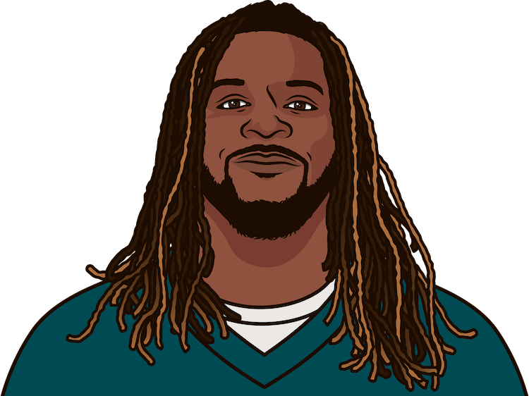 How many rushing touchdowns does Jay Ajayi have this season?
