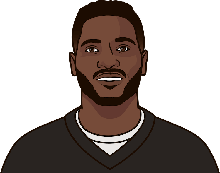 antonio brown rec per game by day of the week with the steelers