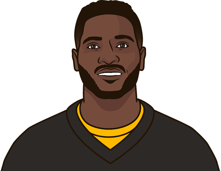 Antonio Brown catches by season in the last 5 seasons