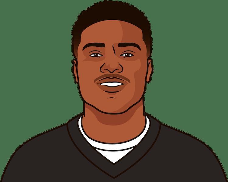 Dwayne Haskins