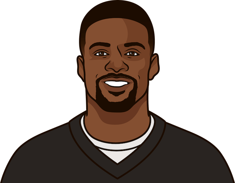 how+many+++ yards+does+emmanuel+sanders+have+in+the+2,010s+eason