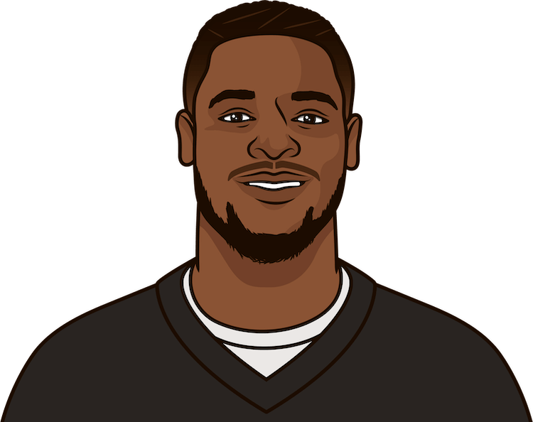 le'veon bell total+ yards in the 2016 season