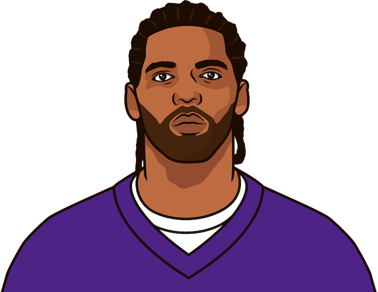 what is randy moss's average