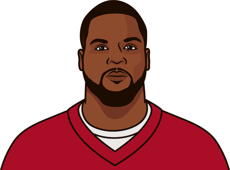 is carlos hyde san francisco 40 niners offense