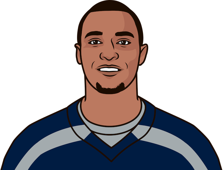 doug+baldwin+ game+logs+2015-
