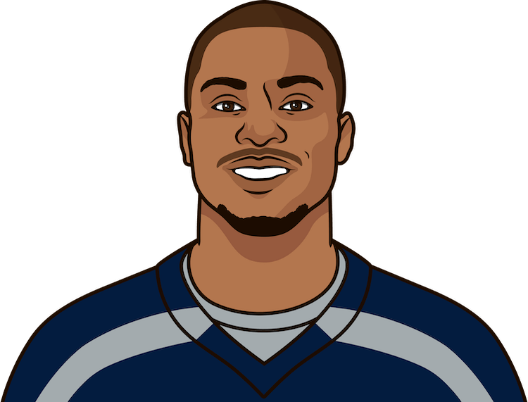 tyler lockett with doug baldwin in 2018