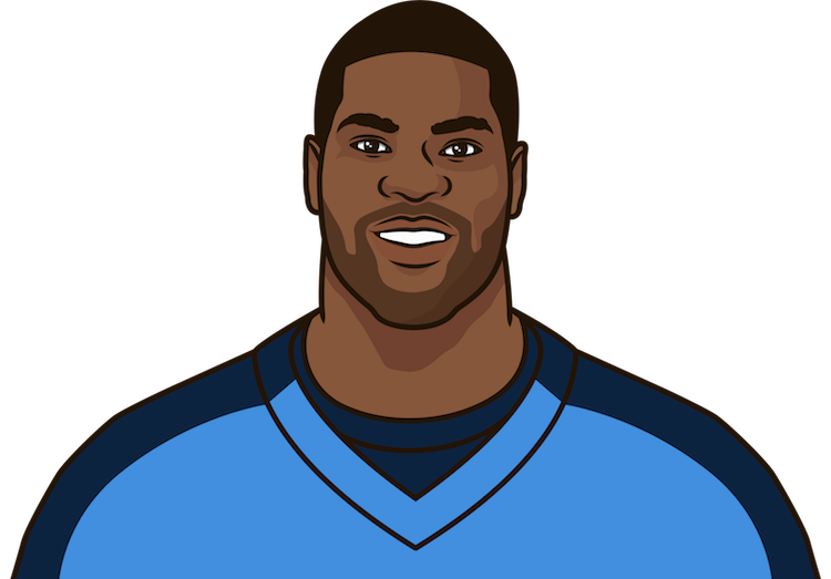 What are the most touchdowns in a game by DeMarco Murray?