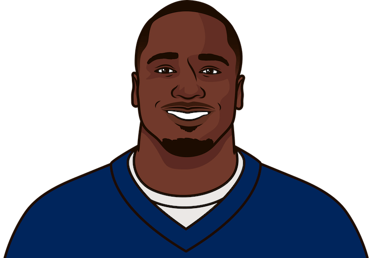 dion lewis gamelog vs colts