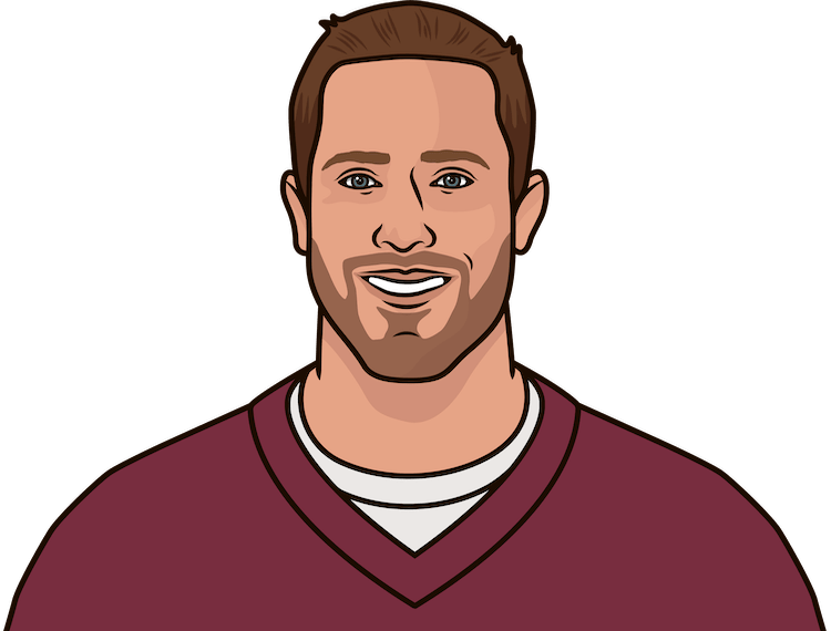 299 or more passing+ yds in a+ game by a redskins qb with 0+ touchdowns, list by most recent