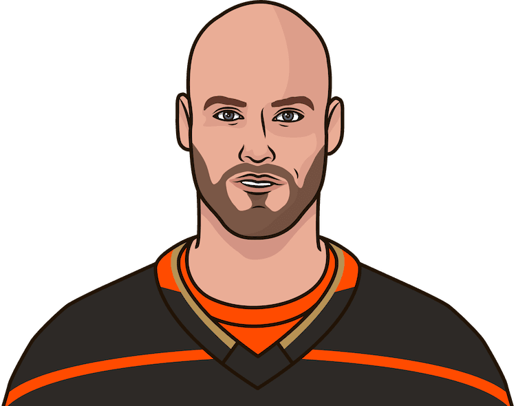 what are the stats for ryan getzlaf