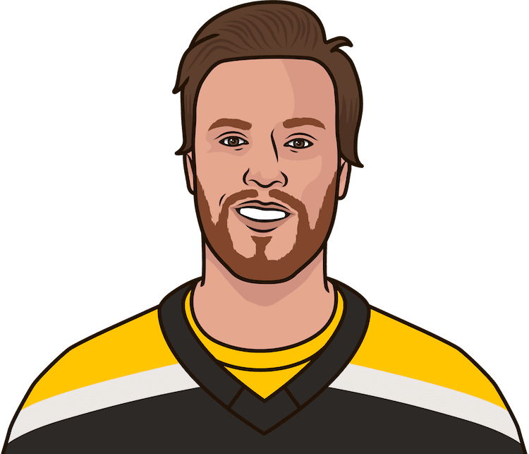 david pastrnak hat tricks by season