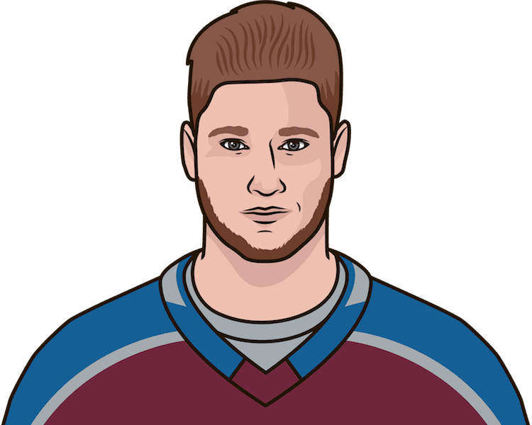 who was the last avalanche player with 2 or more games with 5 points in a season