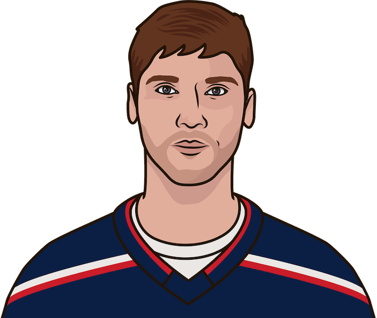 sergei bobrovsky vs blues