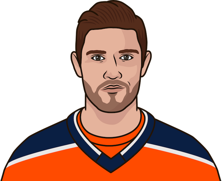 how many game winning goals did draisaitl score in 2017