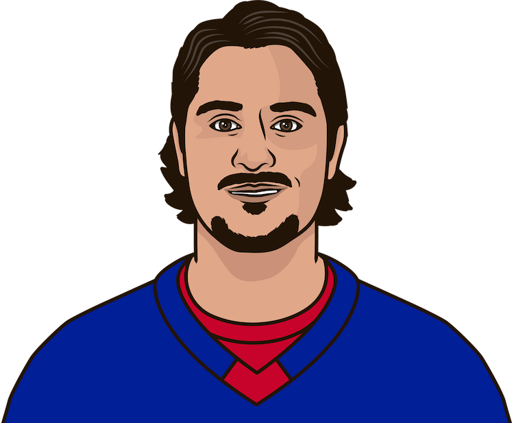 how did mats zuccarello do