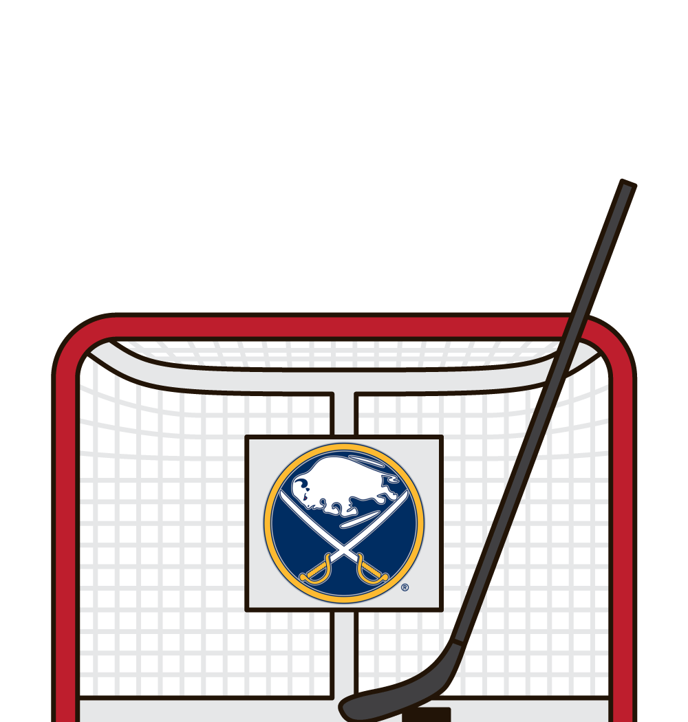 who has the most major penalties for the buffalo sabres this season