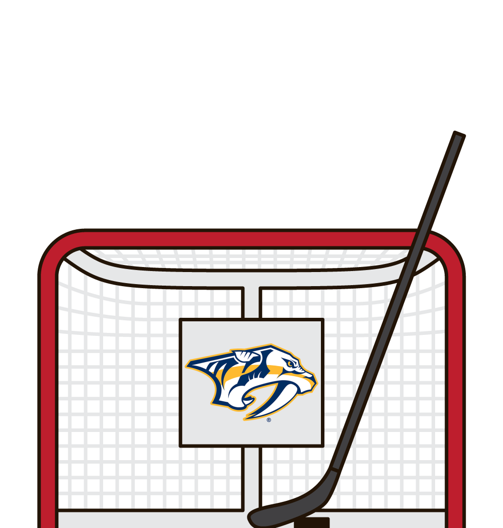 how many shutouts did the nashville predators have last season