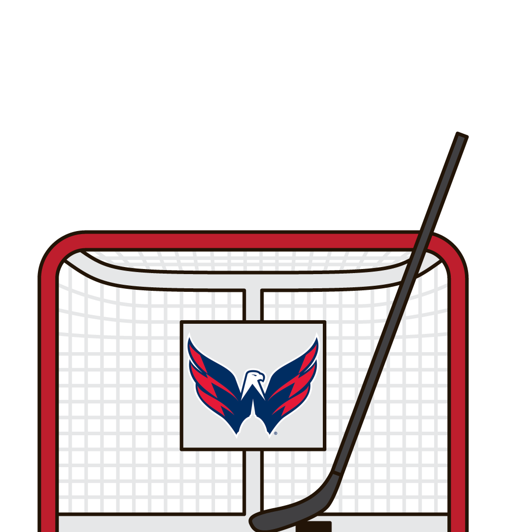 who has the most major penalties for the washington capitals in a season