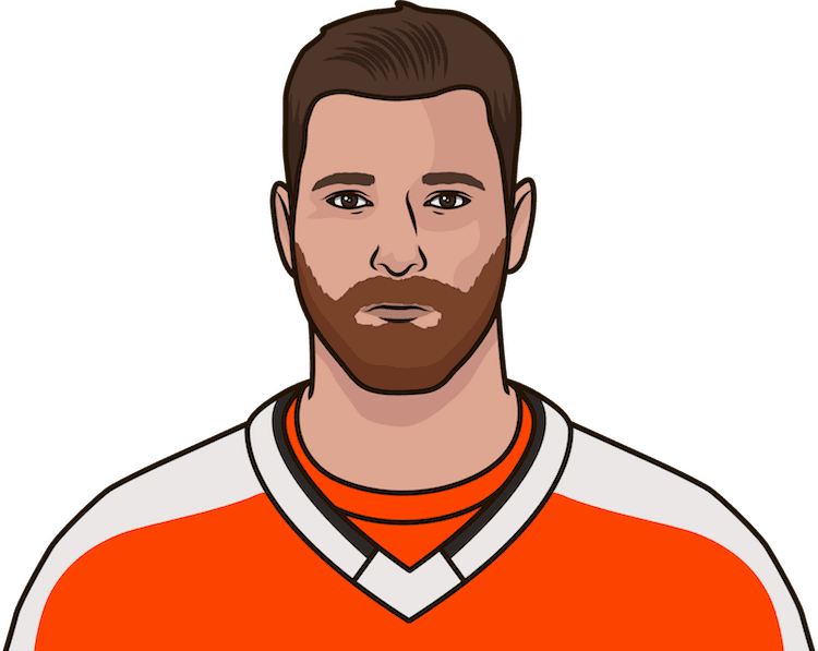 who was the last flyers player with 68 assists in a season
