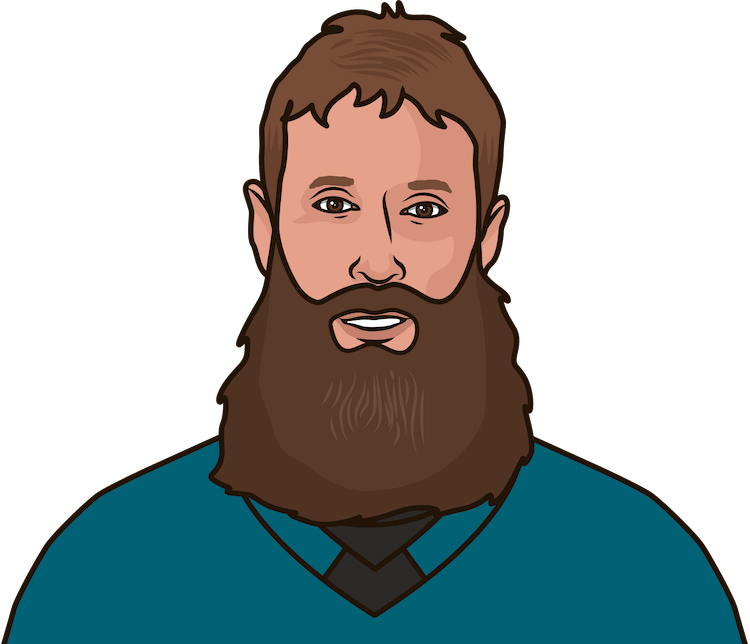 How many points did Joe Thornton have in his last game?