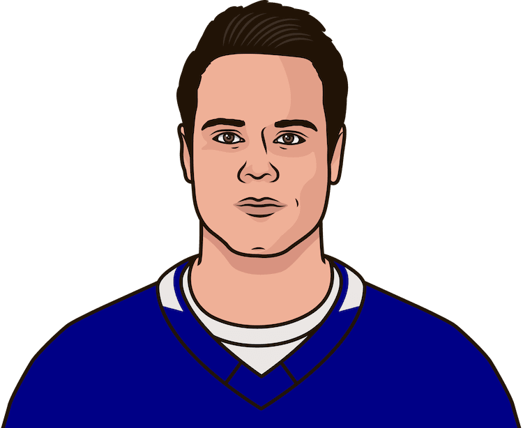 When was the last time Auston Matthews had a game winning goal in a playoff game?